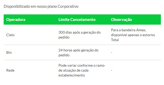 tab_cancelamento_pacial.png