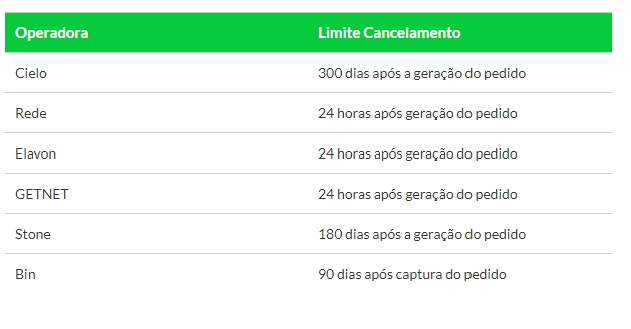 tab_cancelamento.png